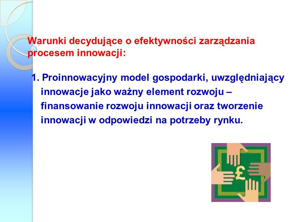 Warunki decydujące o efektywności zarządzania procesem innowacji: 1. Proinnowacyjny model gospodarki, uwzględniający innowacje jako ważny element rozw