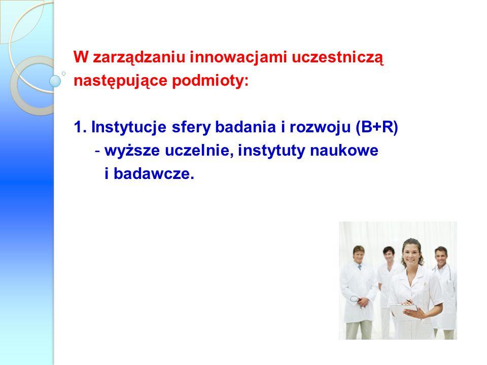W zarządzaniu innowacjami uczestniczą następujące podmioty: 1. Instytucje sfery badania i rozwoju (B+R) -wyższe uczelnie, instytuty naukowe i badawcze