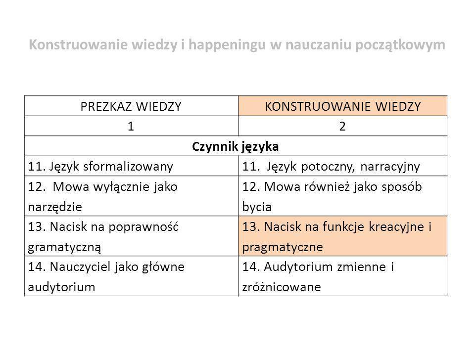 PREZKAZ WIEDZYKONSTRUOWANIE WIEDZY 12 Czynnik języka 11. Język sformalizowany11. Język potoczny, narracyjny 12. Mowa wyłącznie jako narzędzie 12. Mowa
