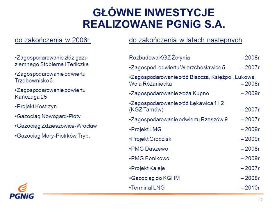 10 GŁÓWNE INWESTYCJE REALIZOWANE PGNiG S.A.do zakończenia w 2006r.