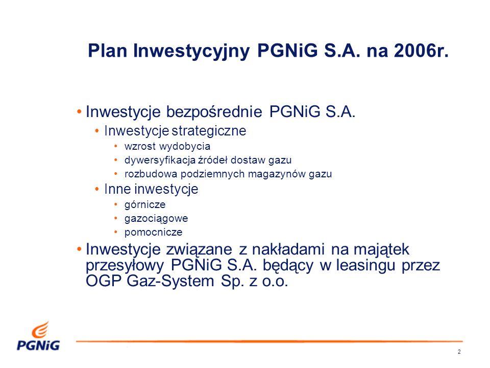 2 Inwestycje bezpośrednie PGNiG S.A.