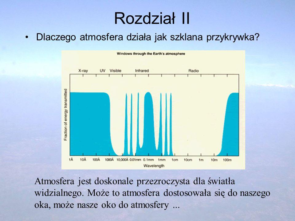 Rozdział II Dlaczego atmosfera działa jak szklana przykrywka? Atmosfera jest doskonale przezroczysta dla światła widzialnego. Może to atmosfera dostos