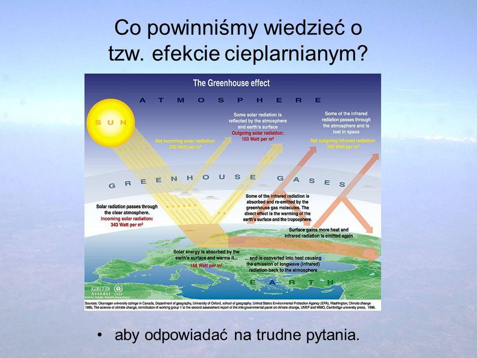 Co powinniśmy wiedzieć o tzw. efekcie cieplarnianym? aby odpowiadać na trudne pytania.