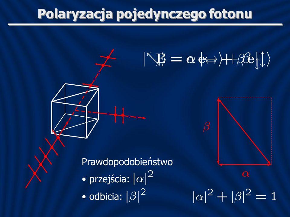 Polaryzacja pojedynczego fotonu Prawdopodobieństwo przejścia: odbicia: