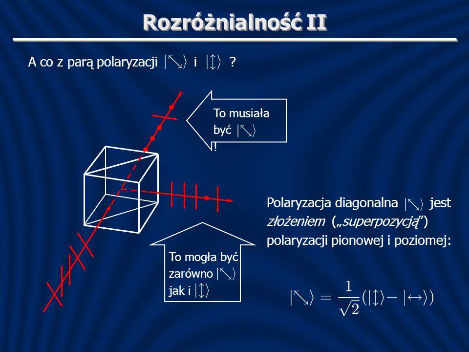 Rozróżnialność II A co z parą polaryzacji i ? Polaryzacja diagonalna jest złożeniem (superpozycją) polaryzacji pionowej i poziomej: To musiała być ! T