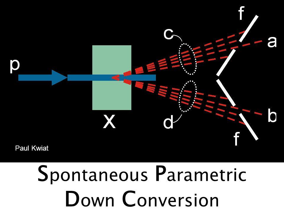 S pontaneous P arametric D own C onversion Paul Kwiat