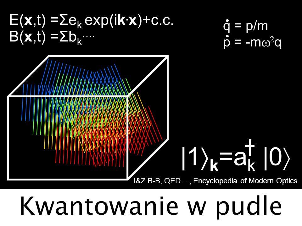Kwantowanie w pudle E(x,t) =Σe k exp(ik. x)+c.c. B(x,t) =Σb k …. q = p/m p = -m q |1 k =a k |0 I&Z B-B, QED..., Encyclopedia of Modern Optics