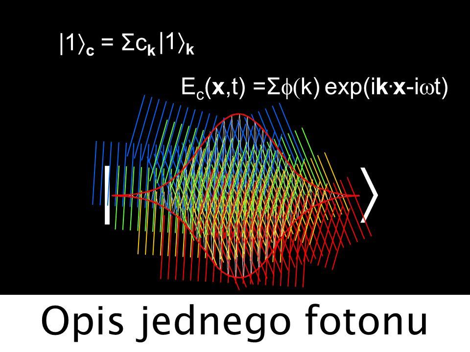 Opis jednego fotonu |1 k E c (x,t) =Σ k) exp(ik. x-i t) | |1 c = Σc k