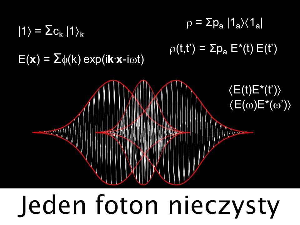 Jeden foton nieczysty = Σp a |1 a 1 a | E(t)E*(t) |1 = Σ c k |1 k E(x) = Σ (k) exp(ik. x-i t) E( )E*( ) (t,t) = Σp a E*(t) E(t)