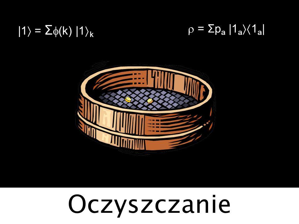 Oczyszczanie = Σp a |1 a 1 a | |1 = Σ (k) |1 k