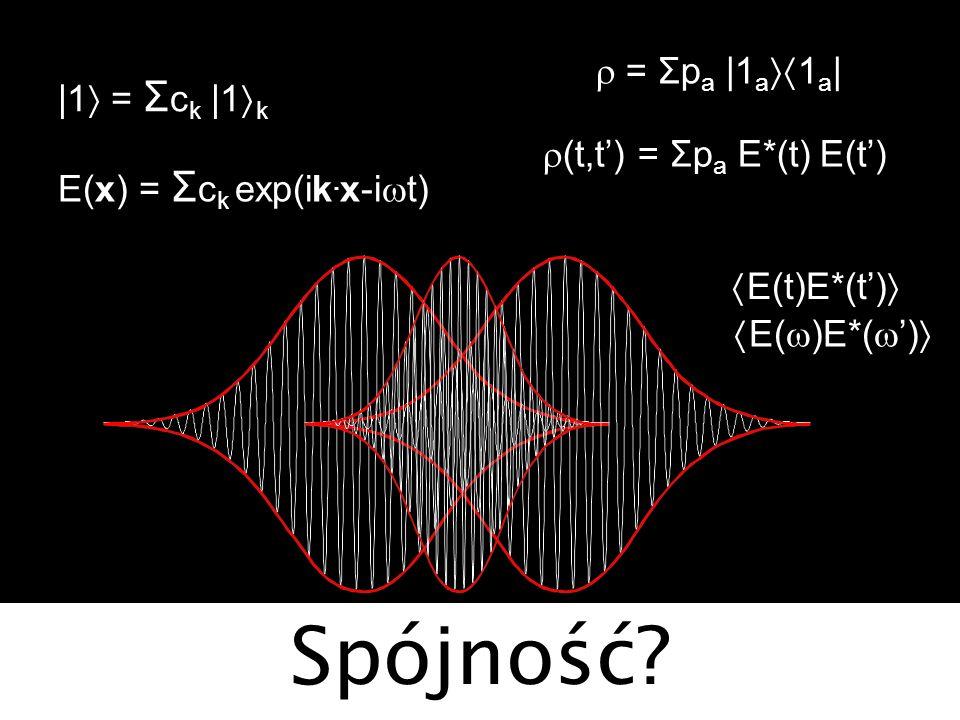 Spójność? = Σp a |1 a 1 a | E(t)E*(t) |1 = Σ c k |1 k E(x) = Σ c k exp(ik. x-i t) E( )E*( ) (t,t) = Σp a E*(t) E(t)