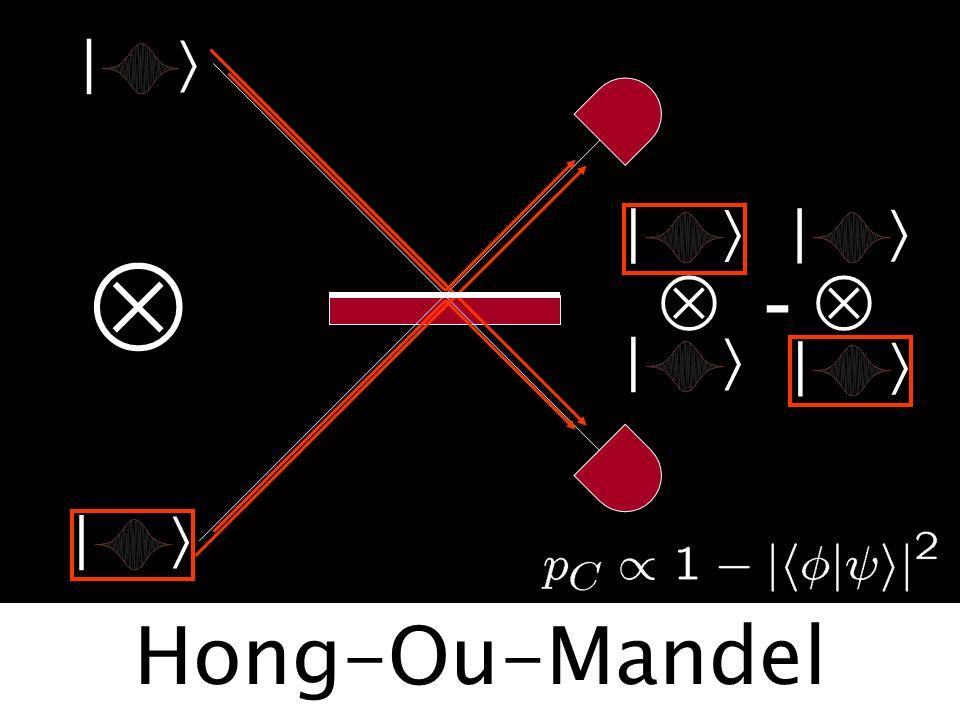 Hong-Ou-Mandel | | | - | | |