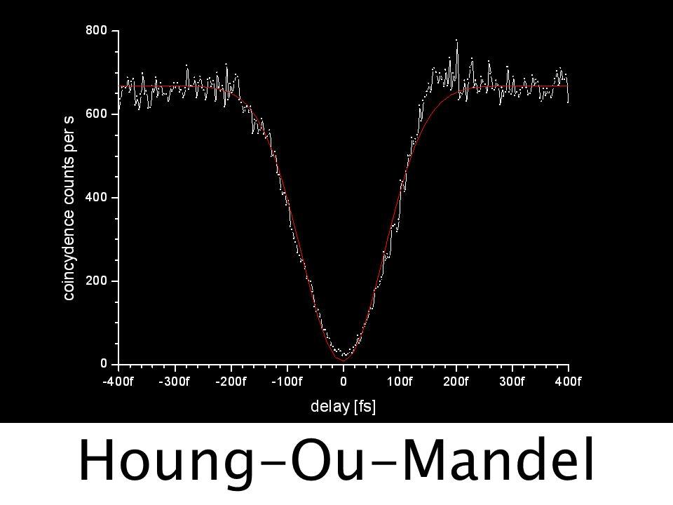 Houng-Ou-Mandel