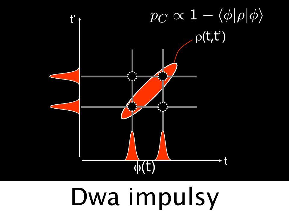 ( t,t ) Dwa impulsy ( t ) t t