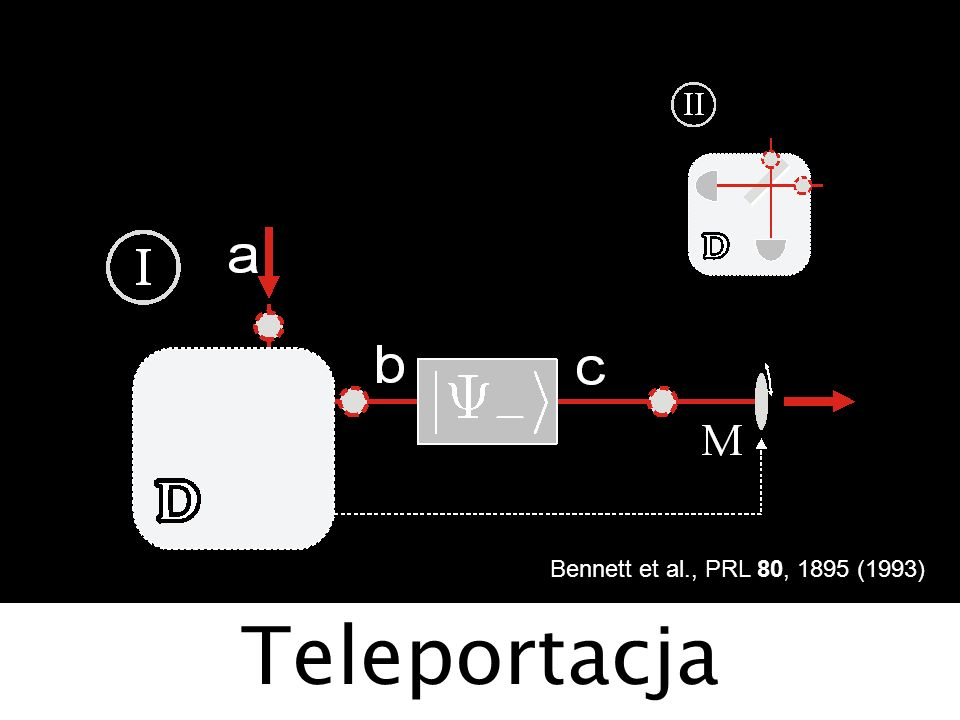 Teleportacja Bennett et al., PRL 80, 1895 (1993)