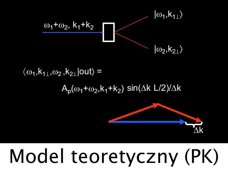 Model teoretyczny (PK) 1,k 1, 2,k 2 |out = A p ( 1 + 2,k 1 +k 2 ) sin( k L/2)/ k | 1,k 1 | 2,k 2 1 + 2, k 1 +k 2 k