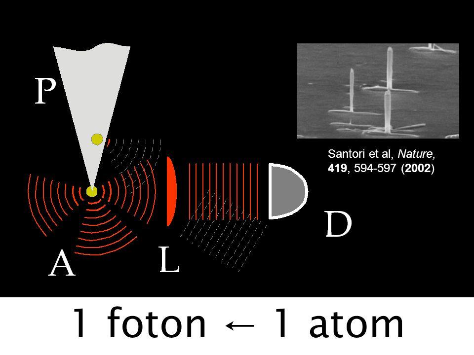 1 foton 1 atom Santori et al, Nature, 419, 594-597 (2002)