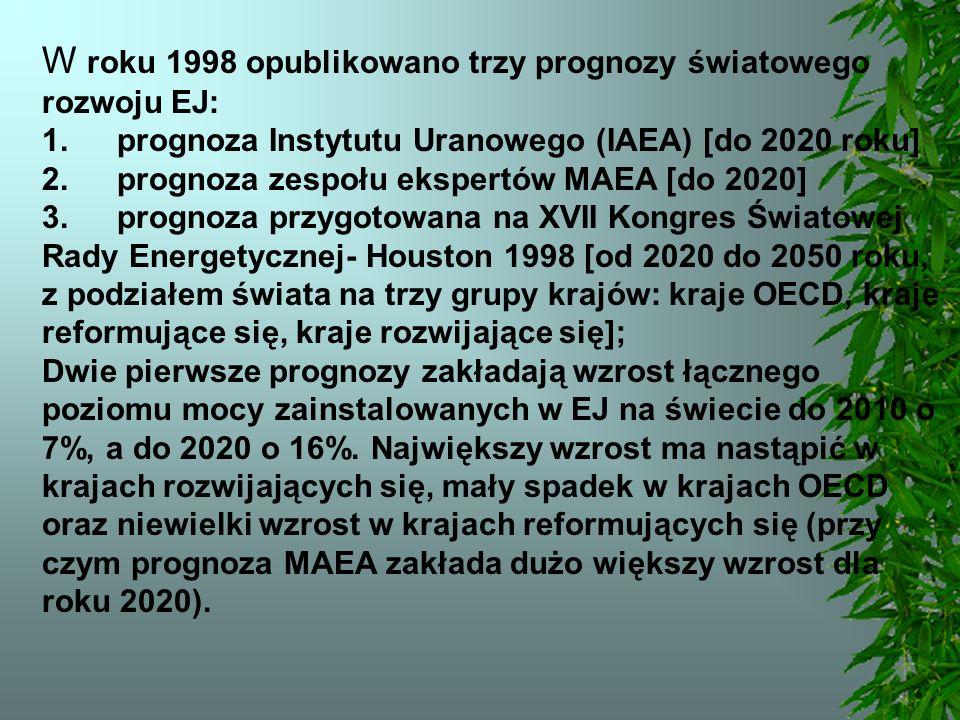 W roku 1998 opublikowano trzy prognozy światowego rozwoju EJ: 1. prognoza Instytutu Uranowego (IAEA) [do 2020 roku] 2. prognoza zespołu ekspertów MAEA