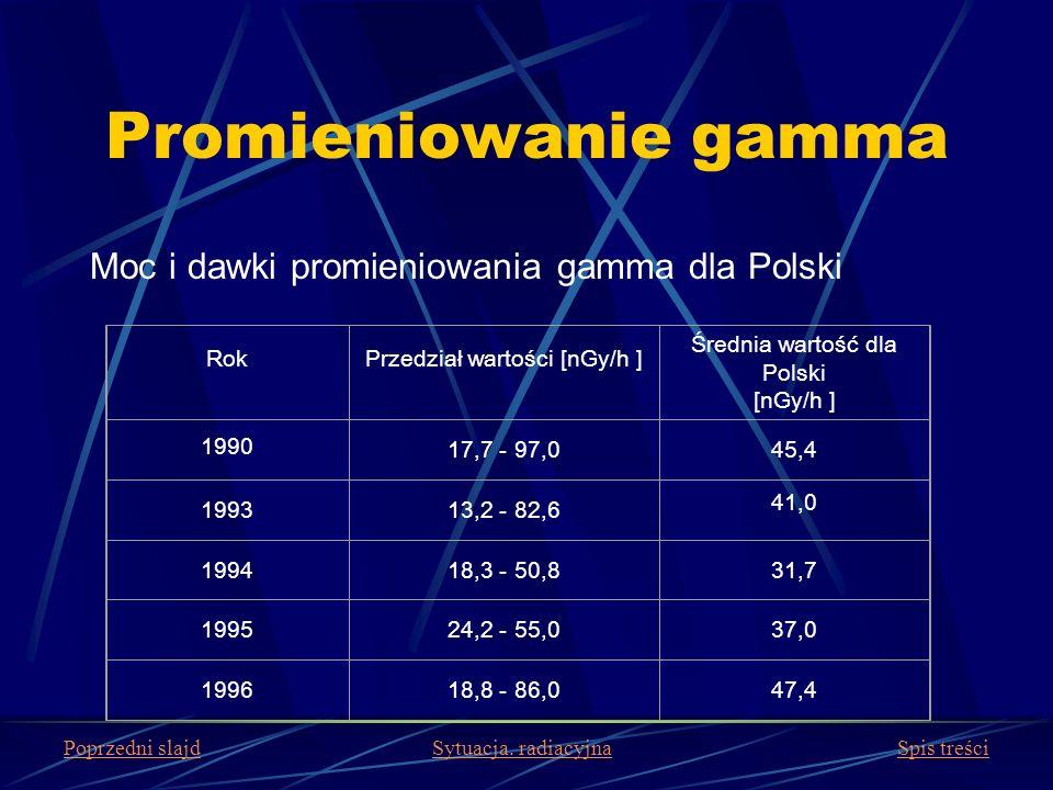 Promieniowanie gamma Moc i dawki promieniowania gamma dla Polski RokPrzedział wartości [nGy/h ] Średnia wartość dla Polski [nGy/h ] 1990 17,7 - 97,045
