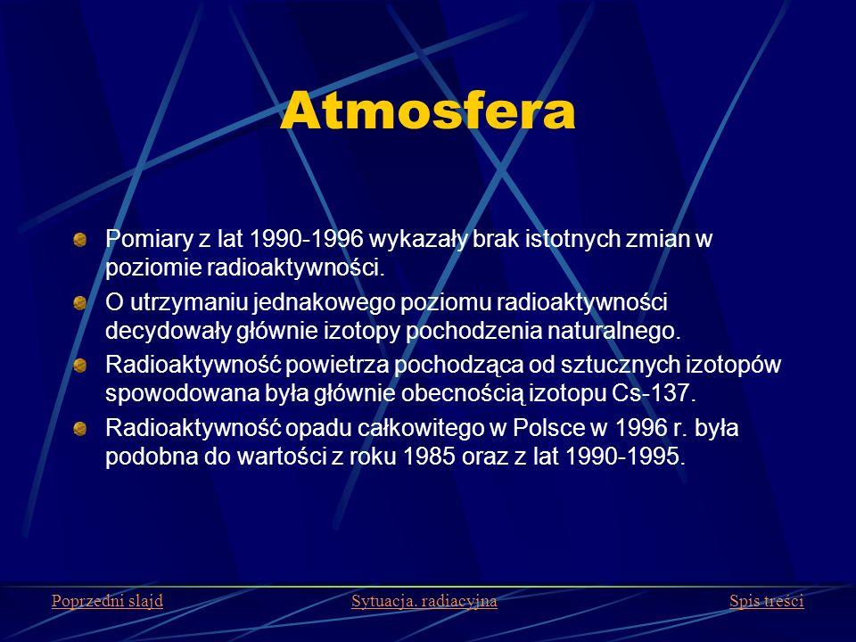 Atmosfera Pomiary z lat 1990-1996 wykazały brak istotnych zmian w poziomie radioaktywności. O utrzymaniu jednakowego poziomu radioaktywności decydował
