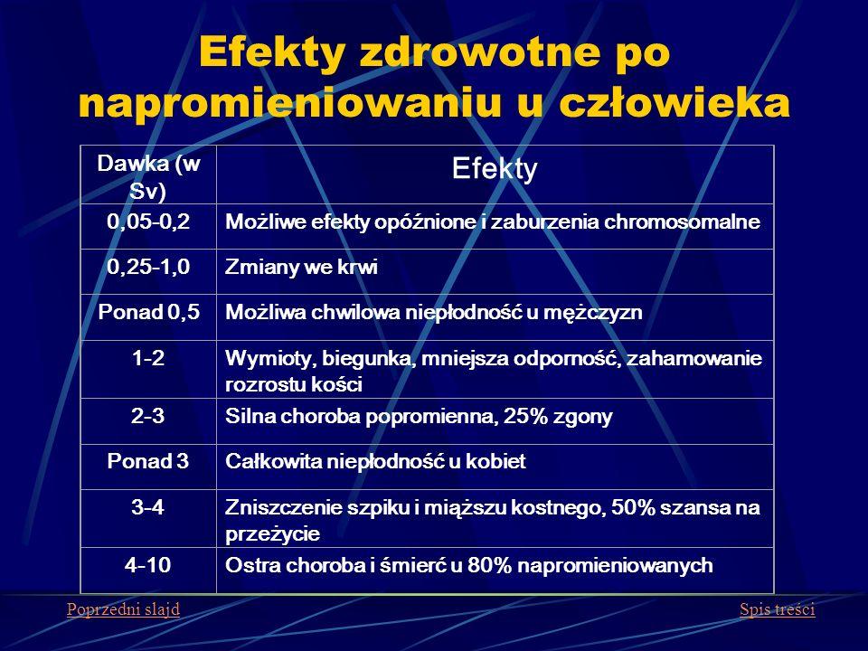 Efekty zdrowotne po napromieniowaniu u człowieka Dawka (w Sv) Efekty 0,05-0,2Możliwe efekty opóźnione i zaburzenia chromosomalne 0,25-1,0Zmiany we krw