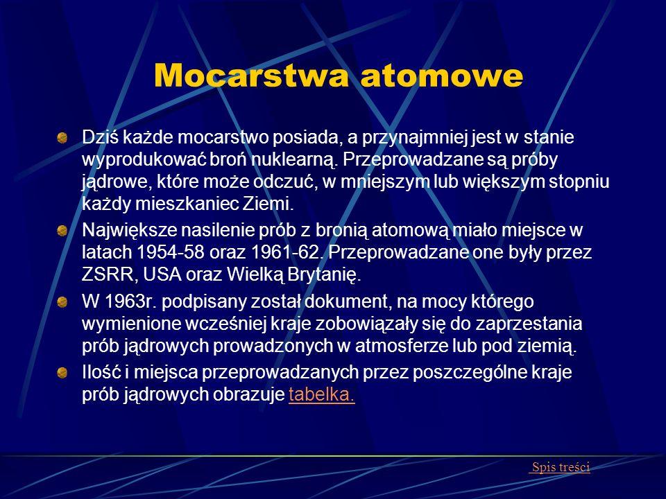 Próby jądrowe w atmosferze (ocena z roku 1980) PaństwoLataLiczbaMiejsce Megaton y [TNT ] USA1945 – 1962193 stany Nevada i Alaska, wyspy na Pacyfiku 139 ZSRR1949 – 1962142Nowa Ziemia, Kazachstan358 Zjednoczone Królestwo 1952 – 195321pustynie w Australii17 Francja1960 – 197445 Algier (Sahara), wyspy na Pacyfiku 12 Chiny1964 – 198022pustynia Gobi21 Spis treściPoprzedni slajd