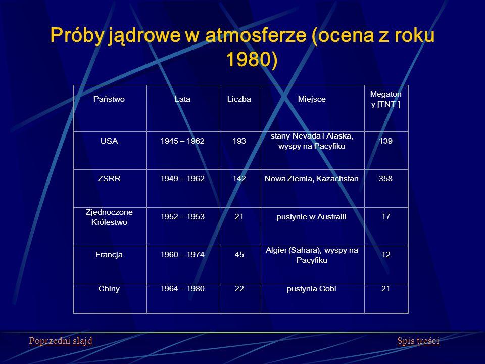 Próby jądrowe w atmosferze (ocena z roku 1980) PaństwoLataLiczbaMiejsce Megaton y [TNT ] USA1945 – 1962193 stany Nevada i Alaska, wyspy na Pacyfiku 13