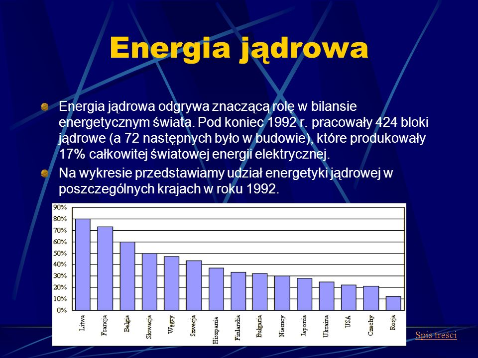 Energia jądrowa Energia jądrowa odgrywa znaczącą rolę w bilansie energetycznym świata. Pod koniec 1992 r. pracowały 424 bloki jądrowe (a 72 następnych