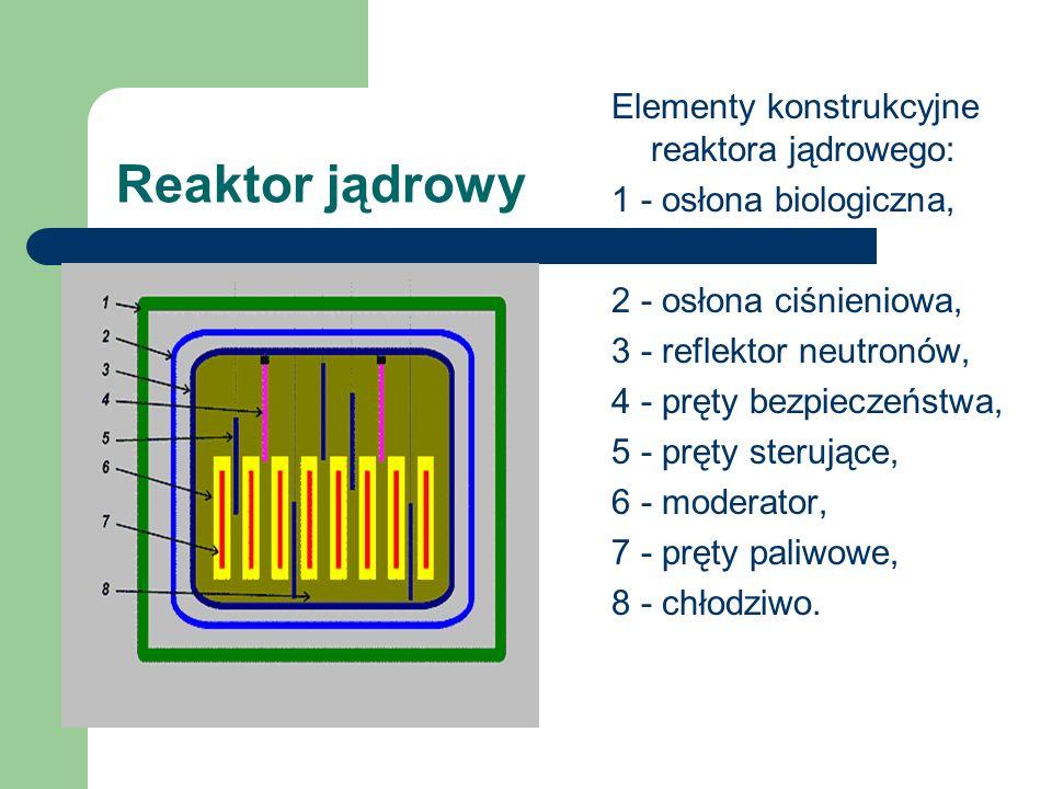 Reaktor jądrowy Elementy konstrukcyjne reaktora jądrowego: 1 - osłona biologiczna, 2 - osłona ciśnieniowa, 3 - reflektor neutronów, 4 - pręty bezpiecz