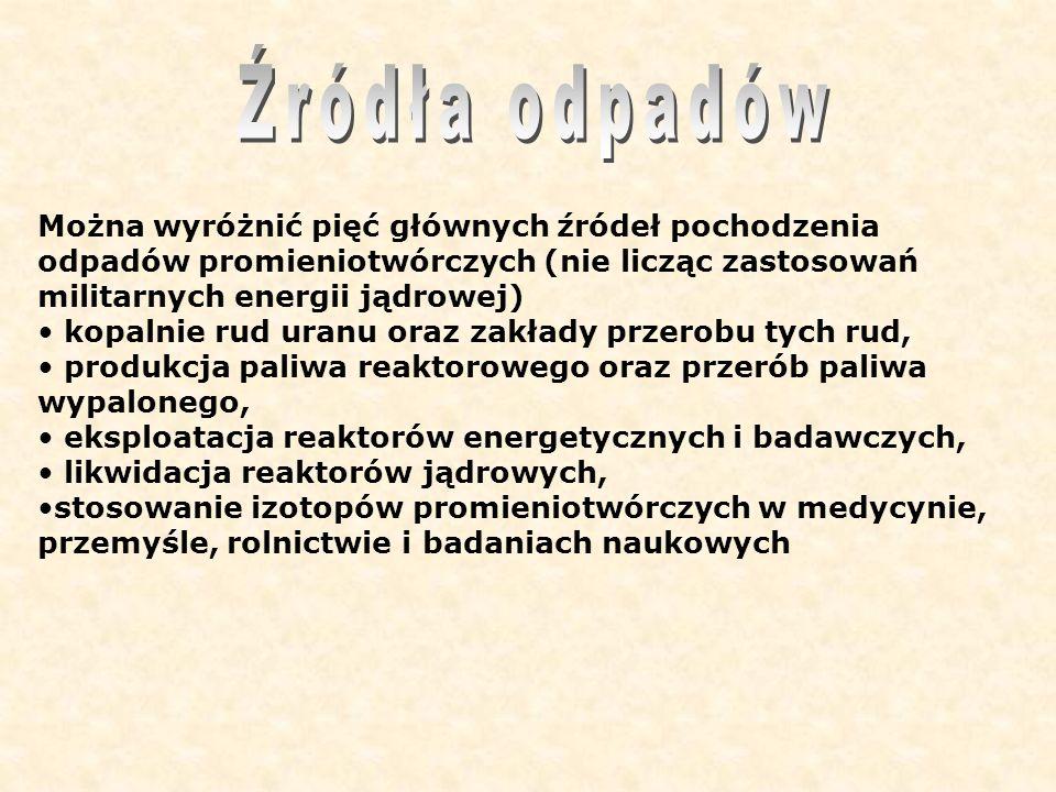 W Polsce odpady promieniotwórcze powstają w wyniku stosowania izotopów w medycynie, przemyśle i badaniach naukowych oraz podczas ich wytwarzania.