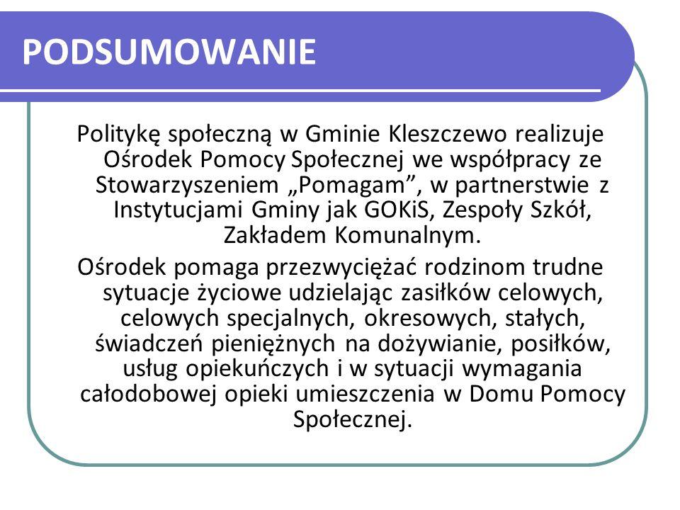 PODSUMOWANIE Politykę społeczną w Gminie Kleszczewo realizuje Ośrodek Pomocy Społecznej we współpracy ze Stowarzyszeniem Pomagam, w partnerstwie z Instytucjami Gminy jak GOKiS, Zespoły Szkół, Zakładem Komunalnym.