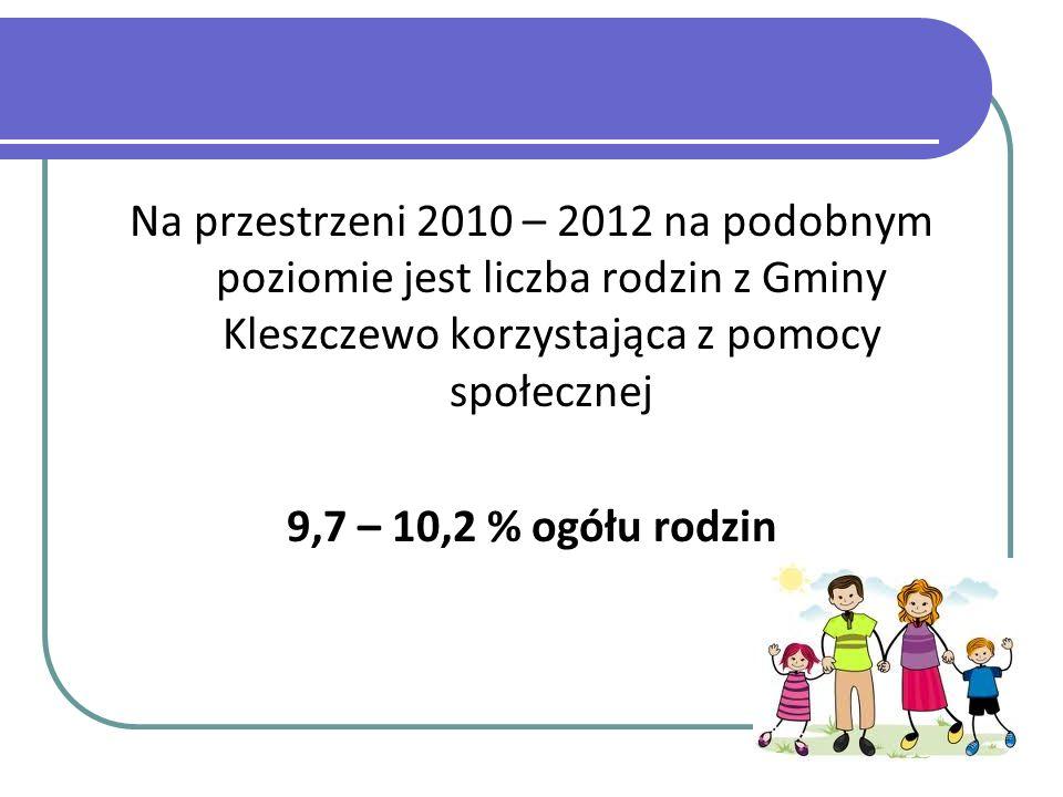 Na przestrzeni 2010 – 2012 na podobnym poziomie jest liczba rodzin z Gminy Kleszczewo korzystająca z pomocy społecznej 9,7 – 10,2 % ogółu rodzin