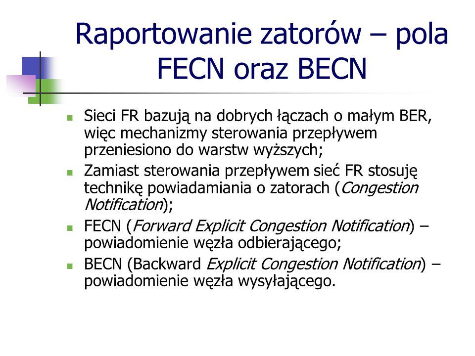 Raportowanie zatorów – pola FECN oraz BECN Sieci FR bazują na dobrych łączach o małym BER, więc mechanizmy sterowania przepływem przeniesiono do warst