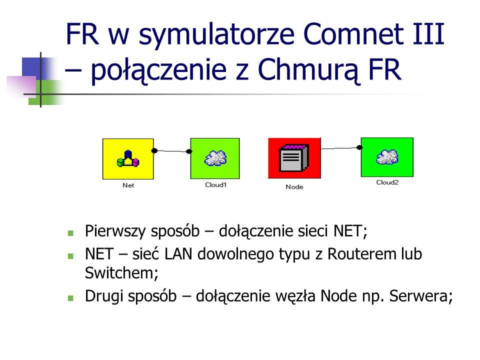 FR w symulatorze Comnet III – połączenie z Chmurą FR Pierwszy sposób – dołączenie sieci NET; NET – sieć LAN dowolnego typu z Routerem lub Switchem; Dr