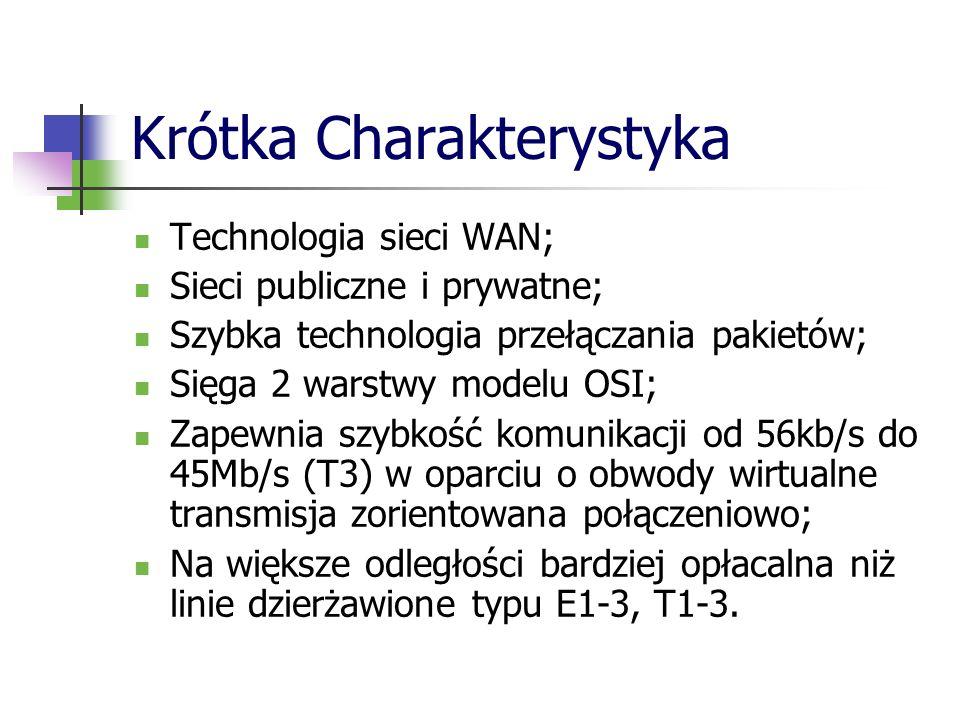 Krótka Charakterystyka Technologia sieci WAN; Sieci publiczne i prywatne; Szybka technologia przełączania pakietów; Sięga 2 warstwy modelu OSI; Zapewn