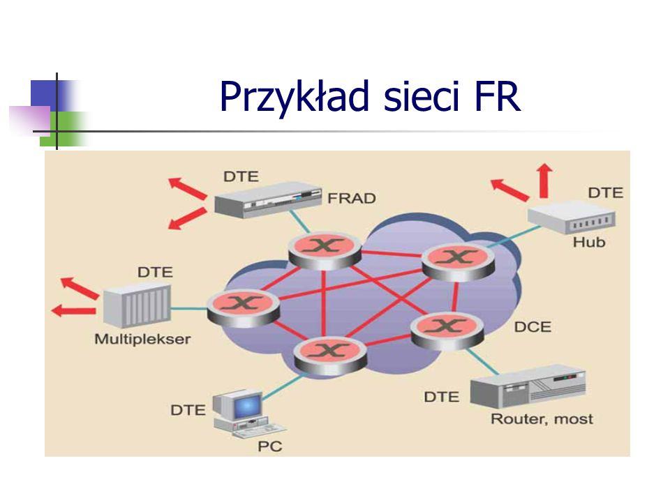 Typy urządzeń i styków DCE (Data Communications Equipment) – urządzenie stanowiące węzeł siec FR – przełącznik ramek; DTE (Data Terminal Equipment) – urządzenie końcowe transmisji, np.