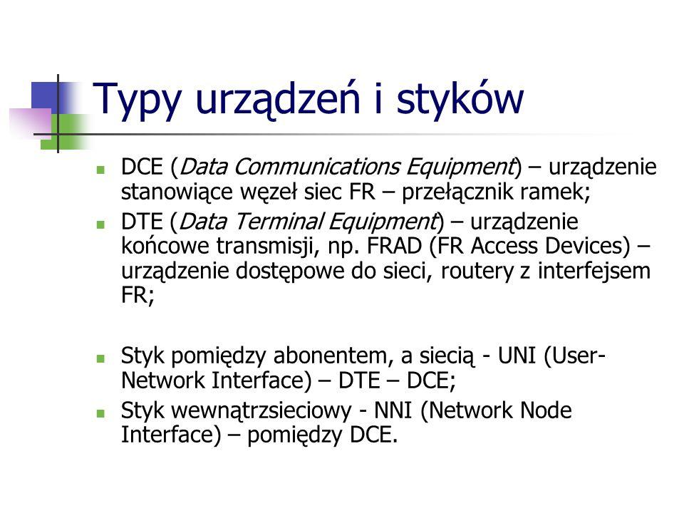 Typy urządzeń i styków DCE (Data Communications Equipment) – urządzenie stanowiące węzeł siec FR – przełącznik ramek; DTE (Data Terminal Equipment) –