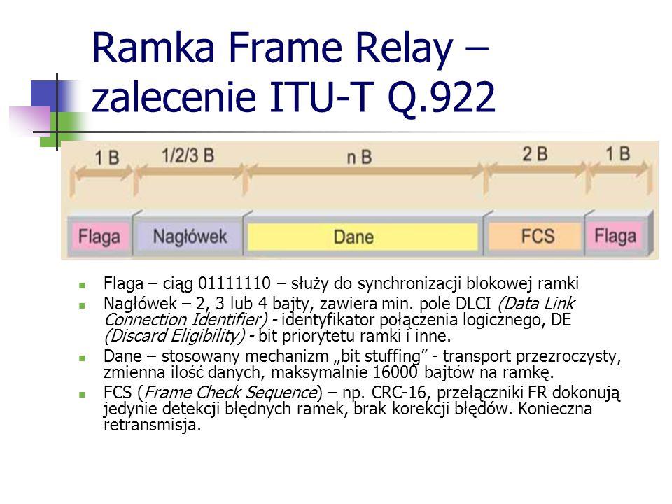 Ramka Frame Relay – zalecenie ITU-T Q.922 Flaga – ciąg 01111110 – służy do synchronizacji blokowej ramki Nagłówek – 2, 3 lub 4 bajty, zawiera min. pol