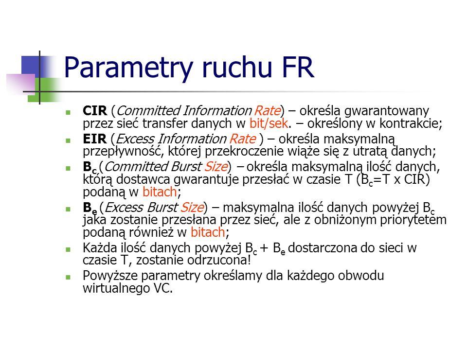 Zarządzanie ruchem FR t=0 czas t=T DE=0 DE=1 Odrzucenie ramki B c B c + B e Metryki ruchu Frame Relay CIR Szybkość przesyłania ramek Szybkość dostępu Obniżony priorytet