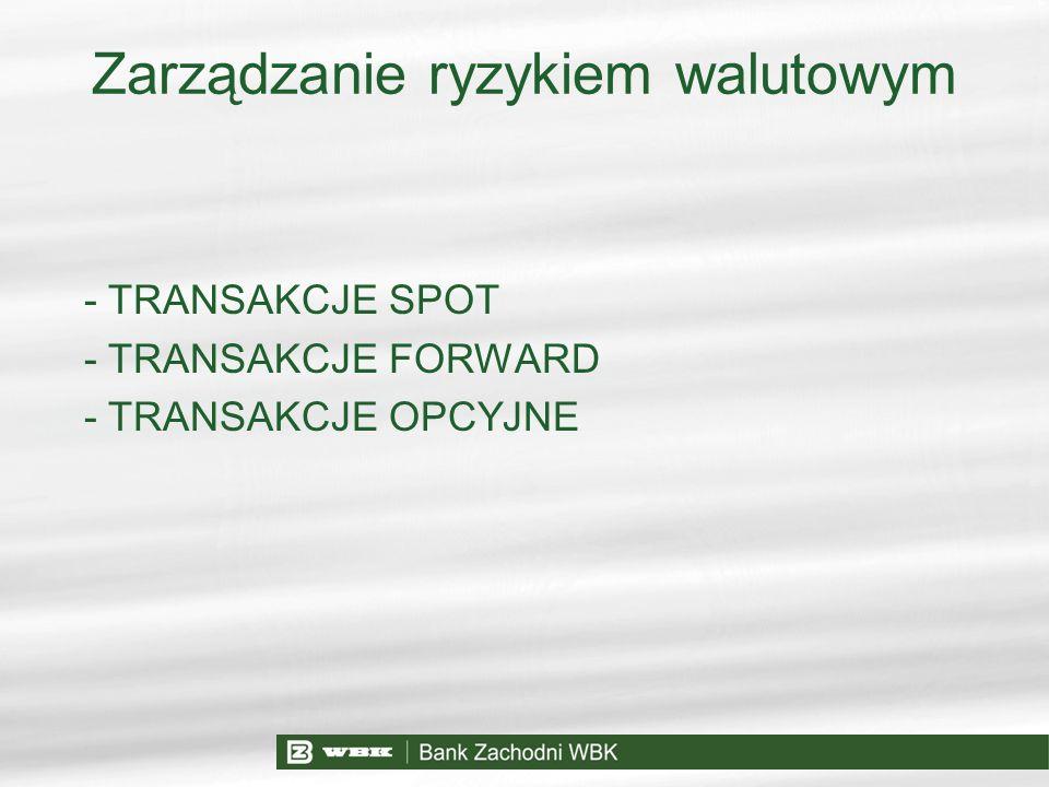 Zarządzanie ryzykiem walutowym - TRANSAKCJE SPOT - TRANSAKCJE FORWARD - TRANSAKCJE OPCYJNE