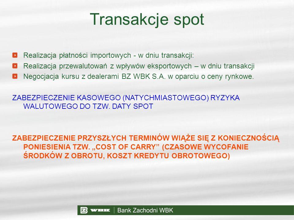 Transakcje spot Realizacja płatności importowych - w dniu transakcji: Realizacja przewalutowań z wpływów eksportowych – w dniu transakcji Negocjacja k