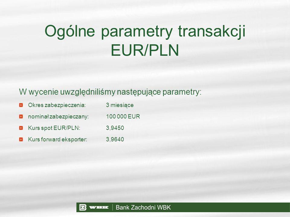 W wycenie uwzględniliśmy następujące parametry: Okres zabezpieczenia:3 miesiące nominał zabezpieczany:100 000 EUR Kurs spot EUR/PLN: 3,9450 Kurs forwa