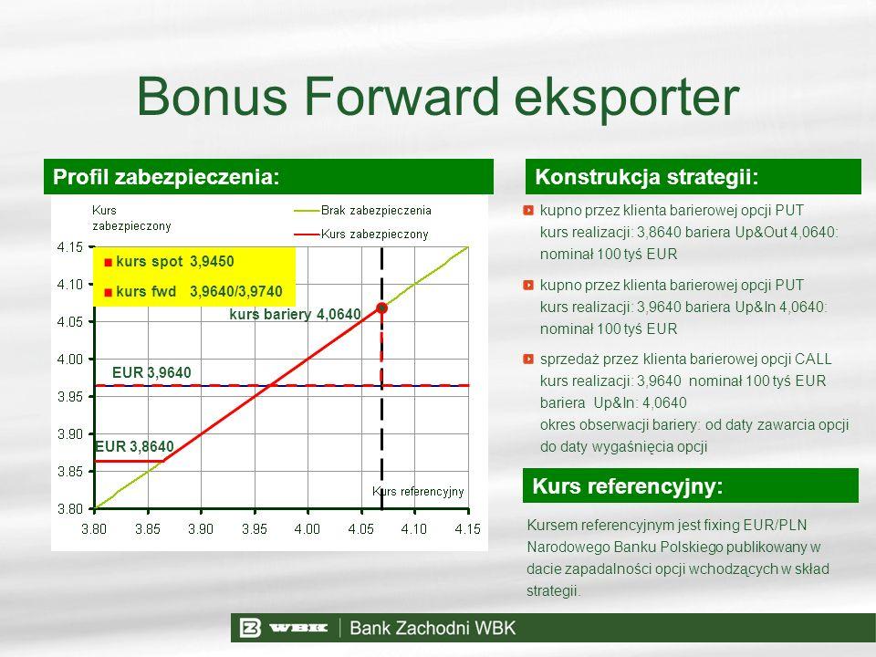 Jeśli Bonus Forward eksporter Konstrukcja strategii: Kurs referencyjny: Profil zabezpieczenia: kupno przez klienta barierowej opcji PUT kurs realizacj