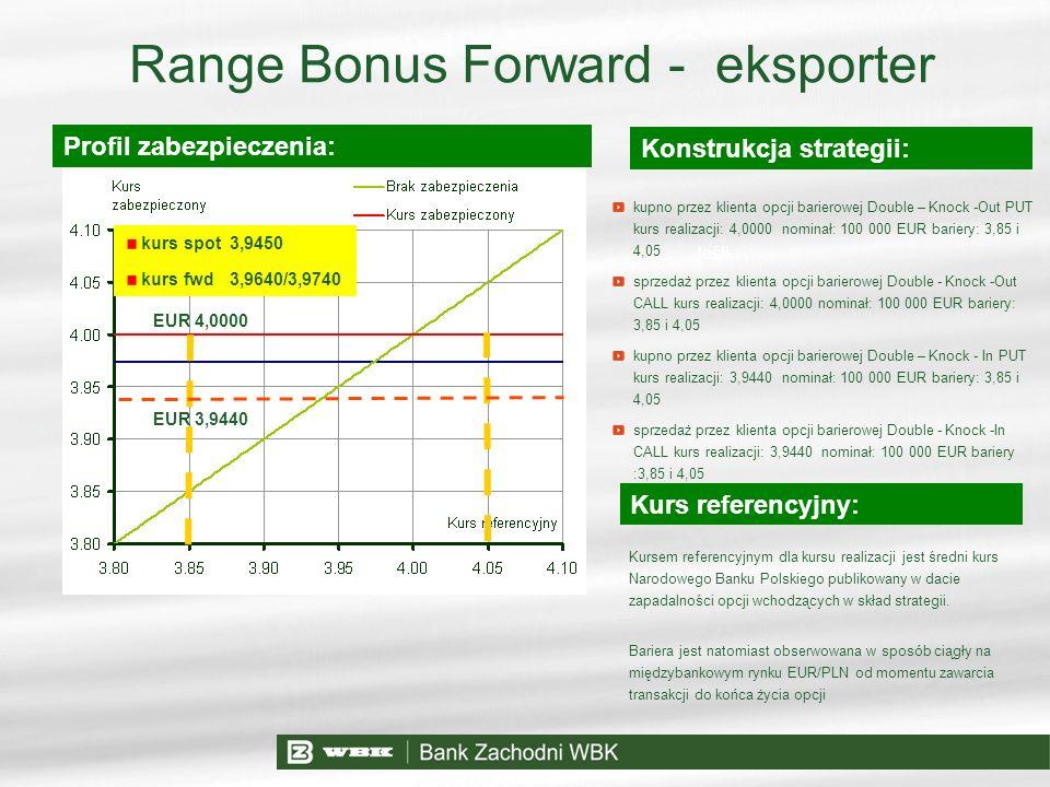 Jeśli Konstrukcja strategii: Kurs referencyjny: Profil zabezpieczenia: kupno przez klienta opcji barierowej Double – Knock -Out PUT kurs realizacji: 4