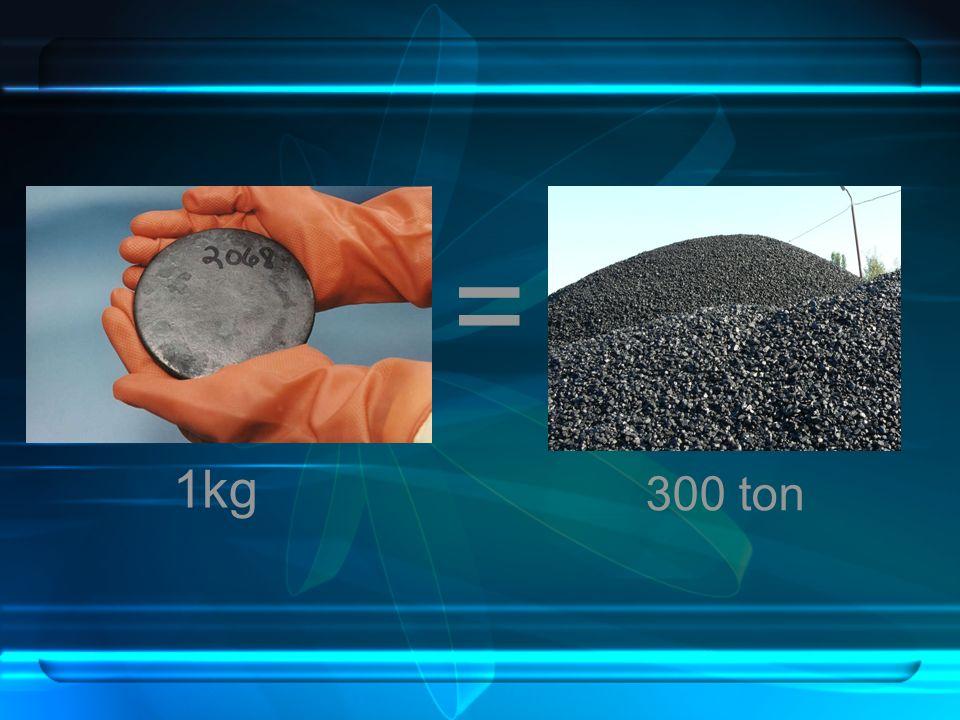 … a co z odpadami promieniotwórczym ??.