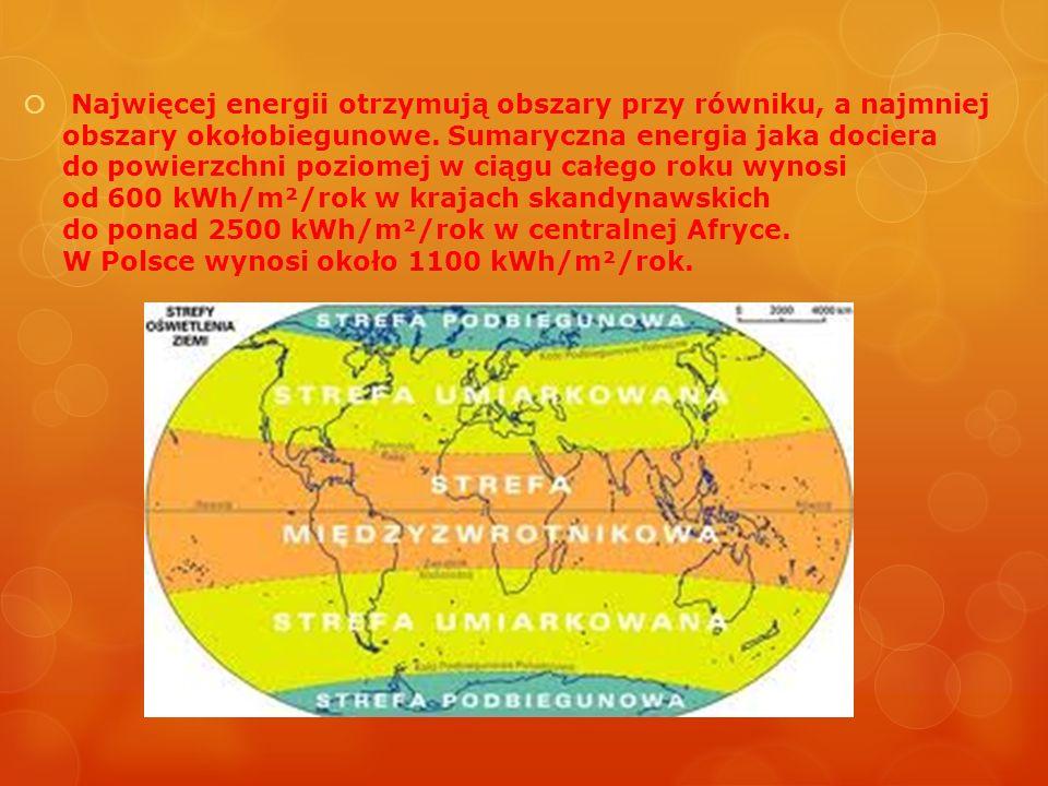 Najwięcej energii otrzymują obszary przy równiku, a najmniej obszary okołobiegunowe. Sumaryczna energia jaka dociera do powierzchni poziomej w ciągu c
