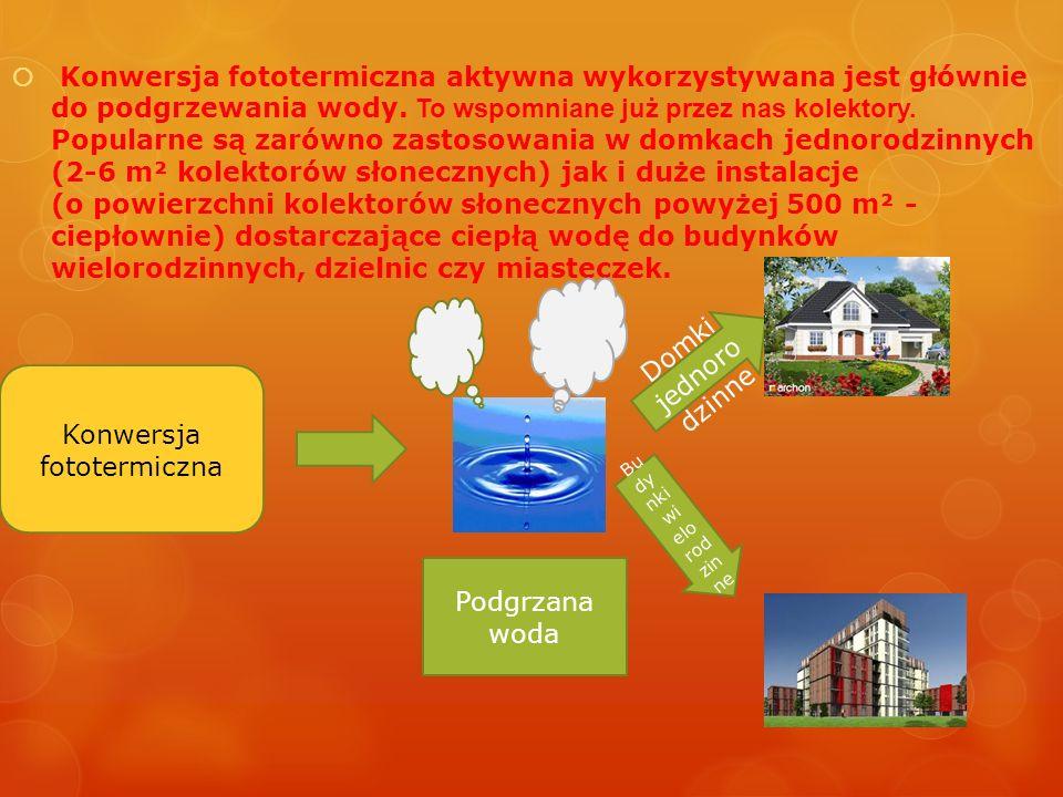 Konwersja fototermiczna aktywna wykorzystywana jest głównie do podgrzewania wody. To wspomniane już przez nas kolektory. Popularne są zarówno zastosow