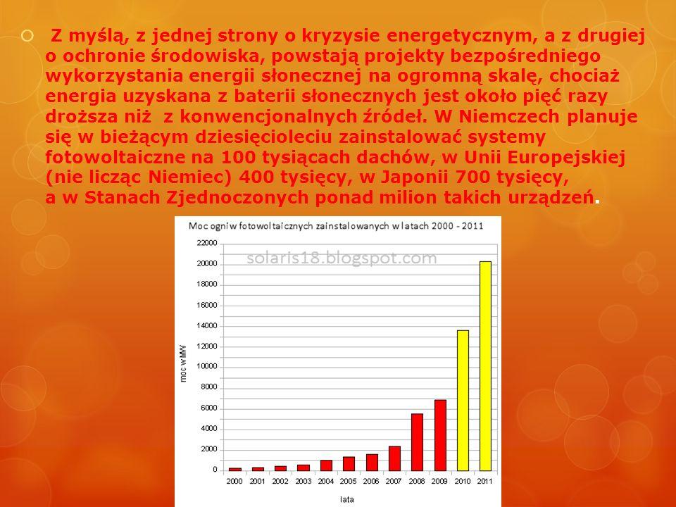 Z myślą, z jednej strony o kryzysie energetycznym, a z drugiej o ochronie środowiska, powstają projekty bezpośredniego wykorzystania energii słoneczne