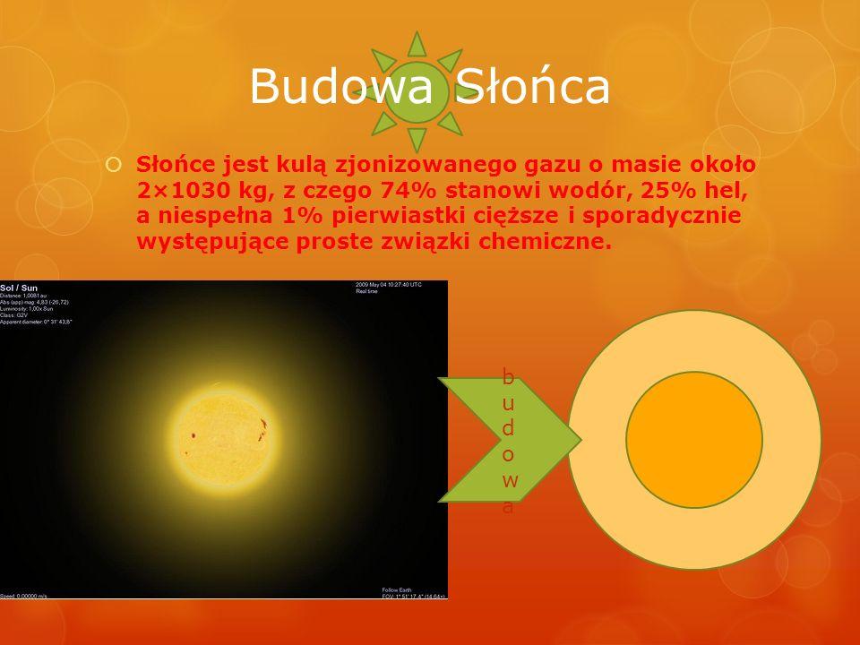 Budowa Słońca Słońce jest kulą zjonizowanego gazu o masie około 2×1030 kg, z czego 74% stanowi wodór, 25% hel, a niespełna 1% pierwiastki cięższe i sp