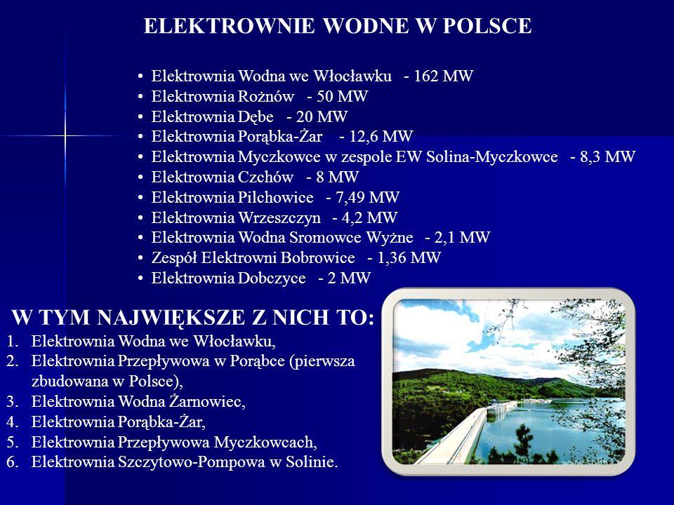 Elektrownia Wodna we Włocławku - 162 MW Elektrownia Rożnów - 50 MW Elektrownia Dębe - 20 MW Elektrownia Porąbka-Żar - 12,6 MW Elektrownia Myczkowce w
